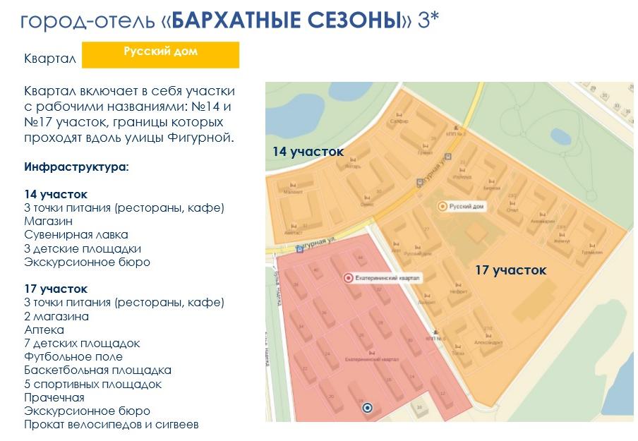 Barhatnye Sezony Gorod Otel Kvartal Russkij Dom 14 Sochi